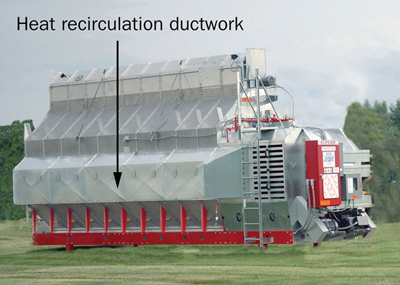 Figure 6: This photo shows a horizontal continuous cross-flow grain dryer with factory-installed heat recirculation ductwork.